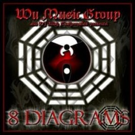DJ Allah Mathematics - presents 8 Diagrams Mix CD