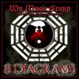 DJ Allah Mathematics - presents 8 Diagrams Mix CD